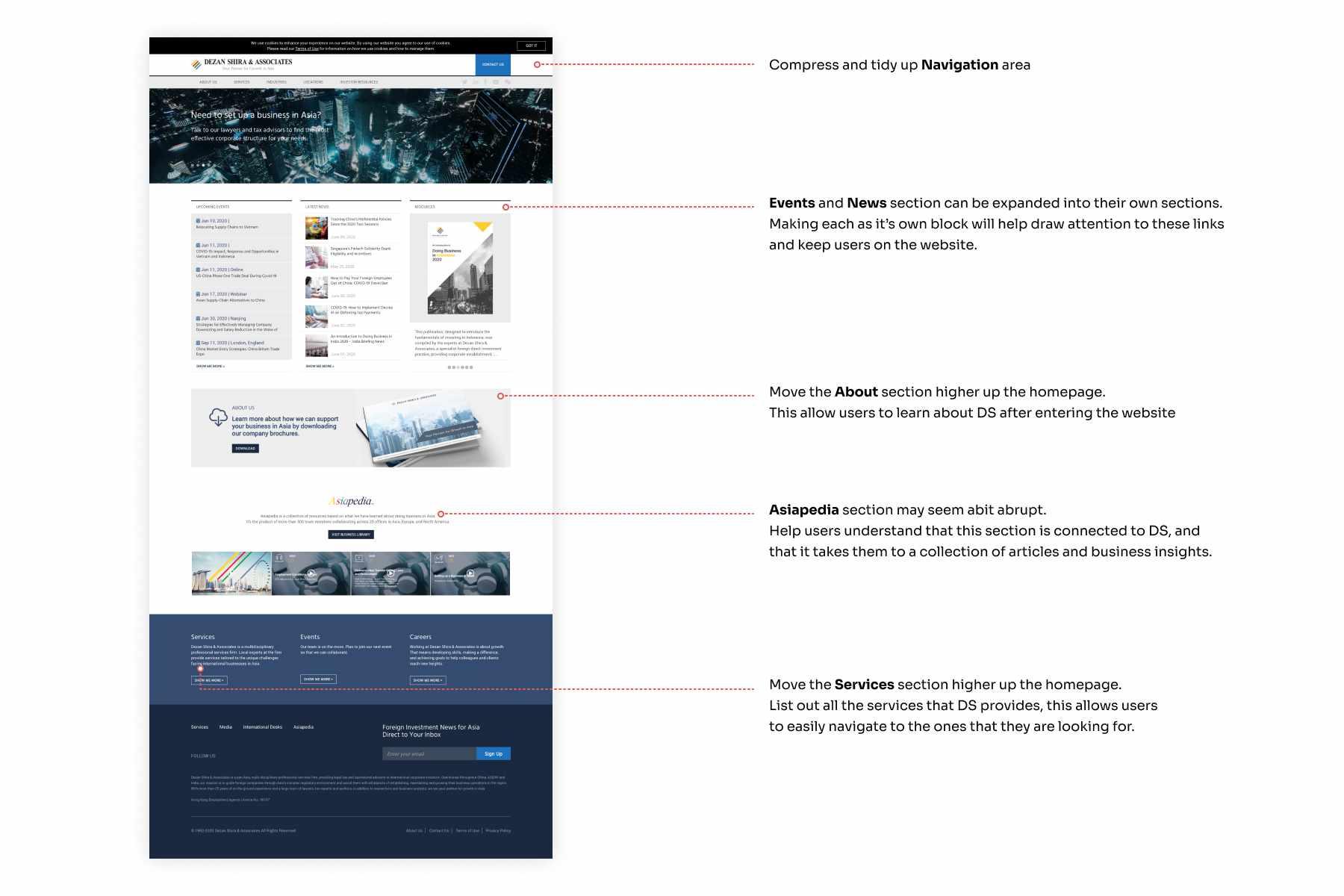 dz-homepage-ideas